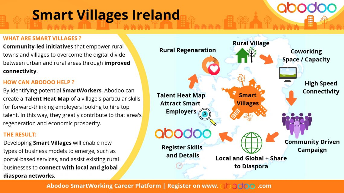 Smart Villages & Co-Working Hubs Initiatives