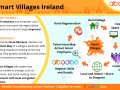 Smart Villages Are The Future