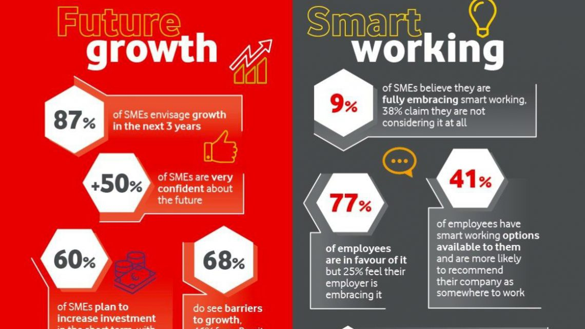 The Future of Business Report – Vodafone