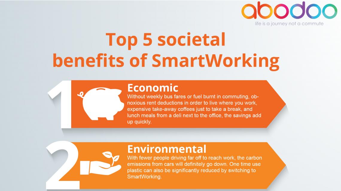Top 5 Societal benefits of SmartWorking