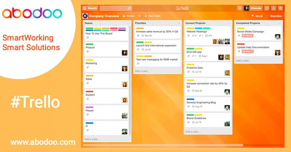 Making the most of your productivity and organisational skills with Trello